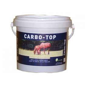 Greenpex Greenpex Carbo Top