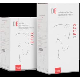 Certivet (Lencare) Detox