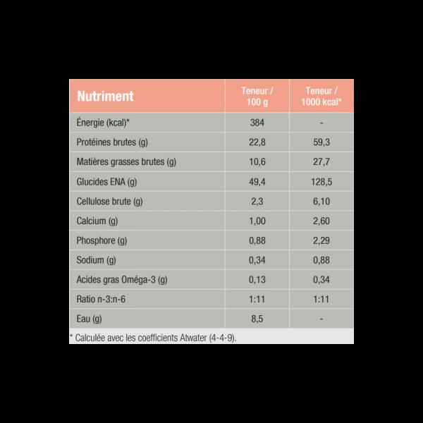 Specific - Dechra Chien CDD-HY Food Allergy Management