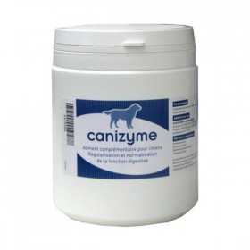 Swedencare (EX Nutriscience) Canizyme